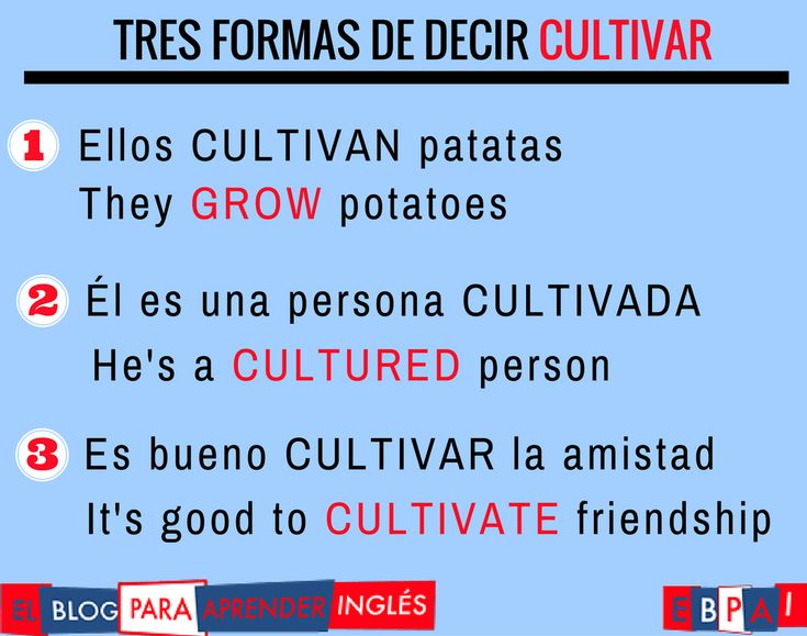 """""""Tres formas de decir CULTIVAR en inglés"""""""
