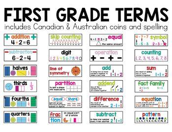 Math Word Wall- Grade 1 (Common Core Aligned)