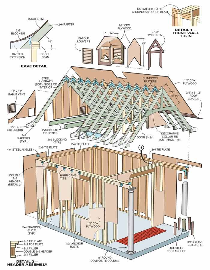 63 best she shed images on pinterest sheds woodworking and cabana rh pinterest com Basic Household Wiring Diagrams Sub Panel Wiring Diagram