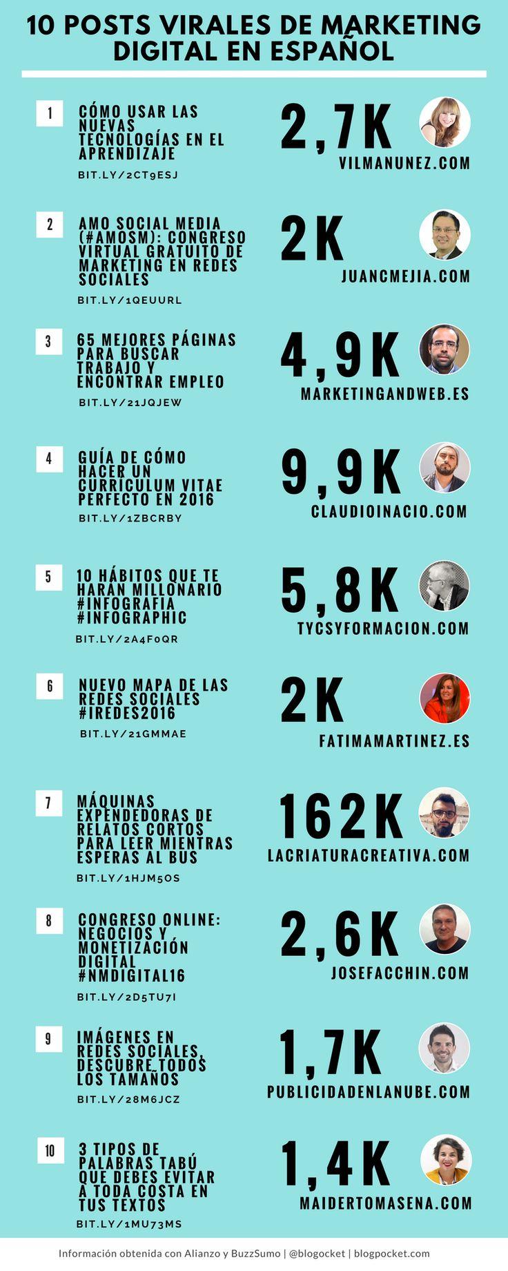 10-posts-virales-marketing-digital-espanol-infografia-2