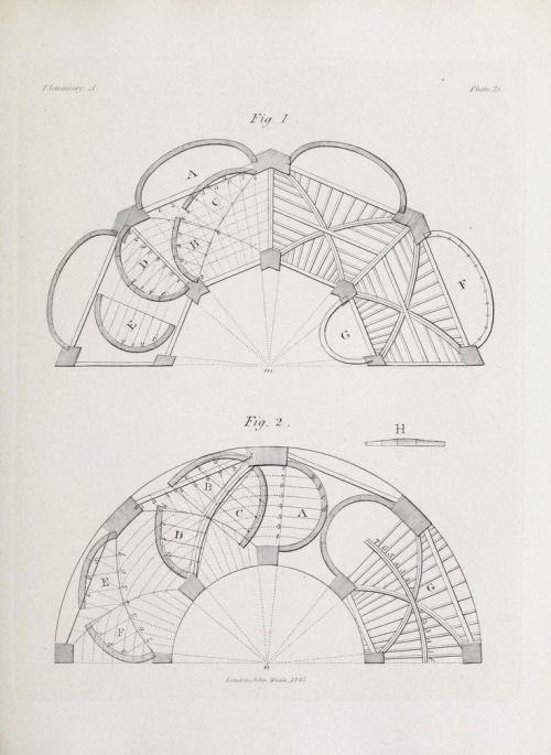 Figs. 1 & 2. _Carpentry, Vol. 1_ 1848