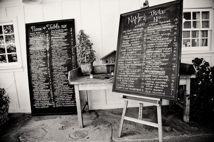 An awesome way to save paper and use old style blackboards. :D