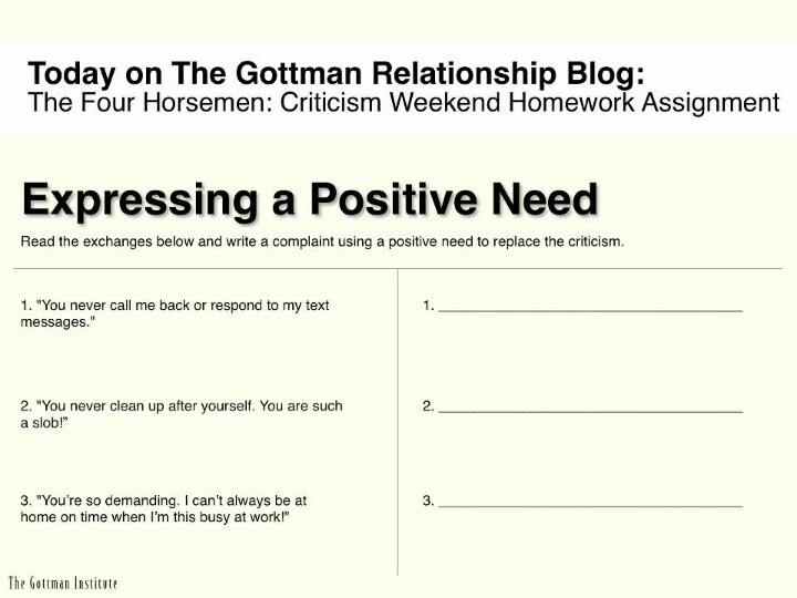 Relationship counselling essays