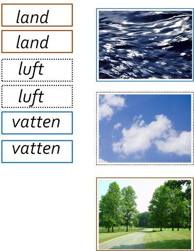 Land, luft & vatten - transportmedel -beställning
