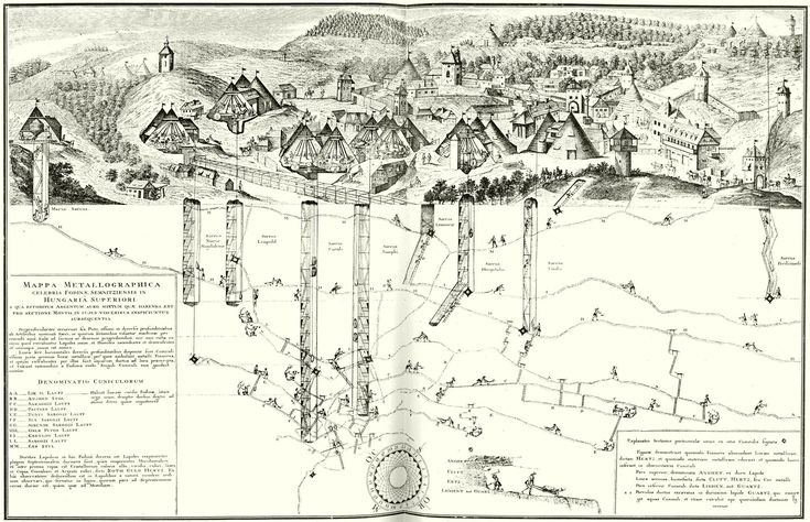 An 18th century depiction of mining in Banská Štiavnica SK (Selmecbány/Schemnitz) with funny cones all over the place.