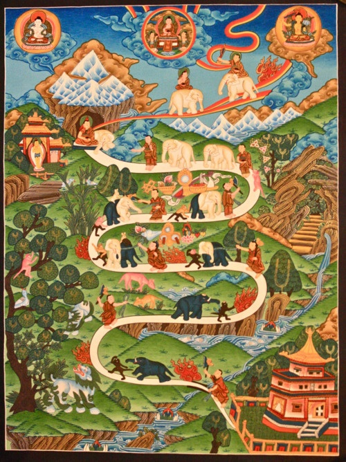 Tibetan Buddhist Thangka showing the stages of shamatha (calm abiding) meditation one must pass through on the path to enlightenment.