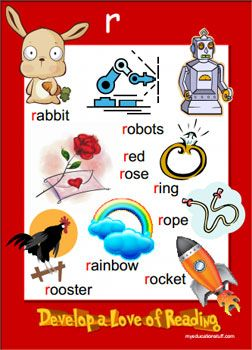 Beginning Sound 'r' Phonics Poster - Free and Printable