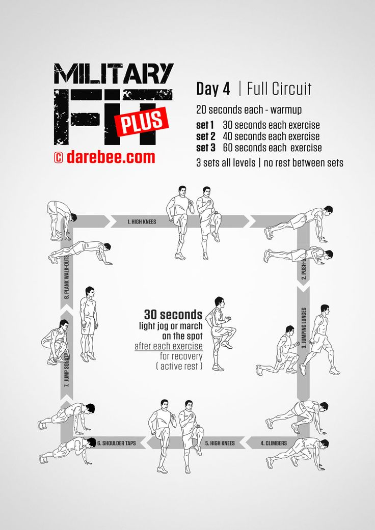 809 best DAREBEE images on Pinterest | Workout routines ...