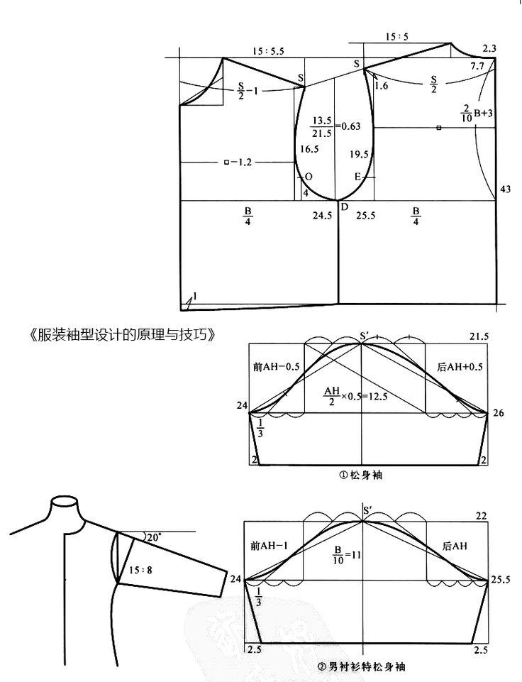 sleeves. basic construction