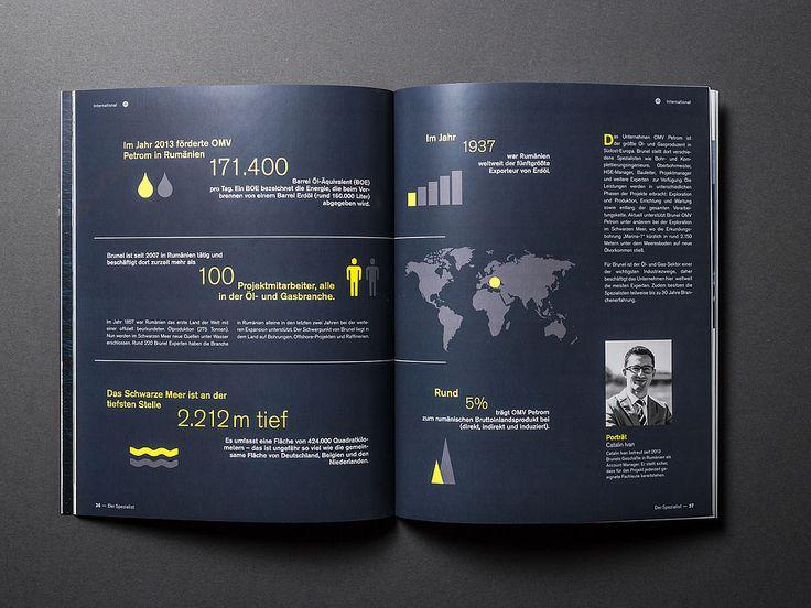 Ein zentraler Bestandteil der für Brunel entwickelten Kommunikationsstrategie ist das Magazin »Der Spezialist«(2014). Die Anforderungen an das Corporate Publishing-Projekt sind hoch: Das Magazin soll Mitarbeiter und Bewerber, aber auch Kunden ansprechen. Es erscheint halbjährlich in einer Auflage von 28.000 Exemplaren. Die GfG ist in den Bereichen Redaktion, Gestaltung, Layout und Fotografie aktiv.