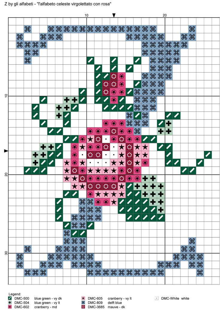 alfabeto celeste virgolettato con rosa: Z