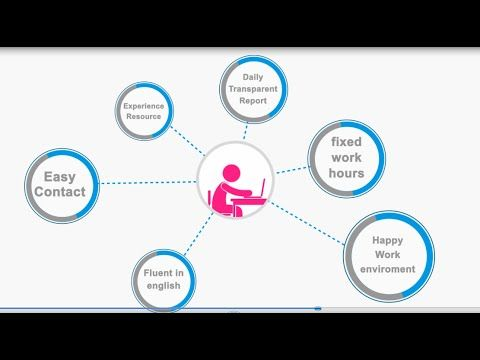 Know various advantages of hiring dedicated remote staffs like developers, designers, digital marketers to maximize profit. How you can get better productivity minimizing the risks from your dedicated remote staffs - http://www.sbr-technologies.com/blog/get-dedicated-focused-employees-at-an-affordable-price.html  #Dedicatedresourcehiring #Benefitsofdedicatedhiring #Hirededicatedresources #HirededicatedSEOexecutive #hirededicateddevelopers