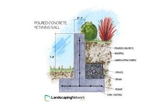 Poured Concrete Retaining Walls Why concrete walls are a good option for mild climates and modern homes