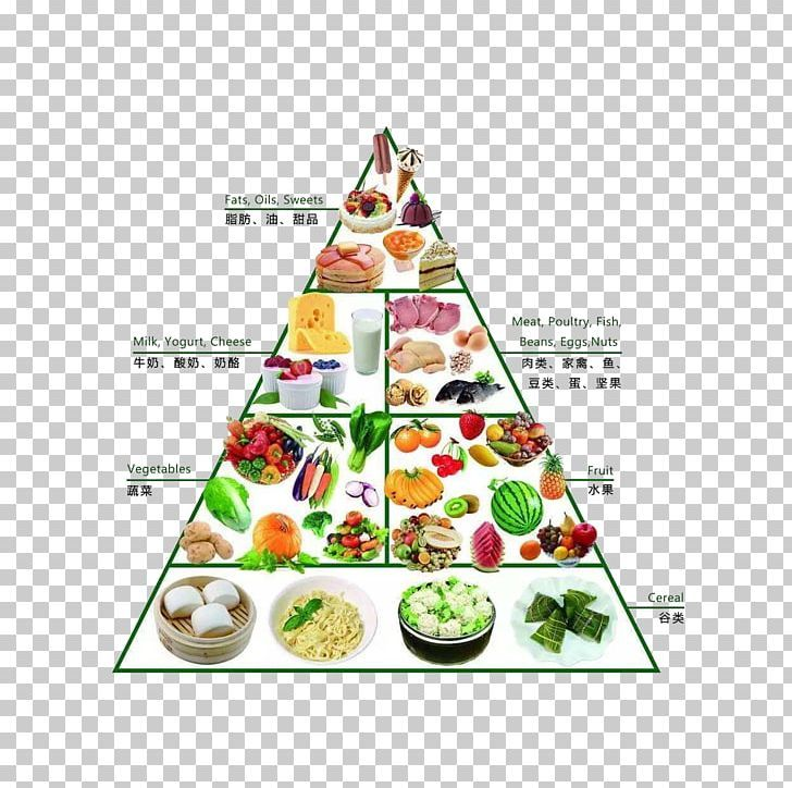 Dietary Supplement Food Pyramid Nutrition Healthy Diet Png Christmas Decoration Christmas Ornament Christma Healthy Eating Breakfast Healthy Nutrition Diet