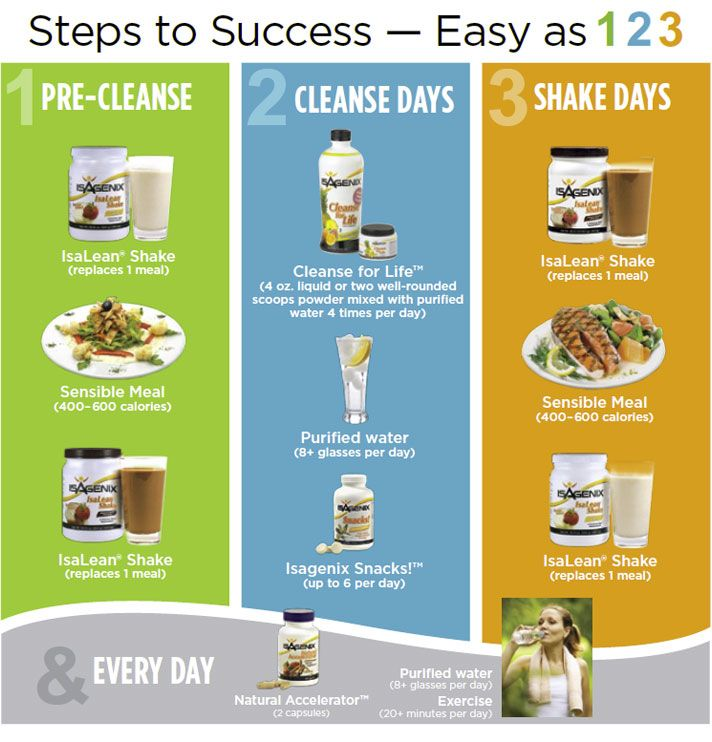 Health is a decision you make each day. http://www.missamyh.isagenix.com