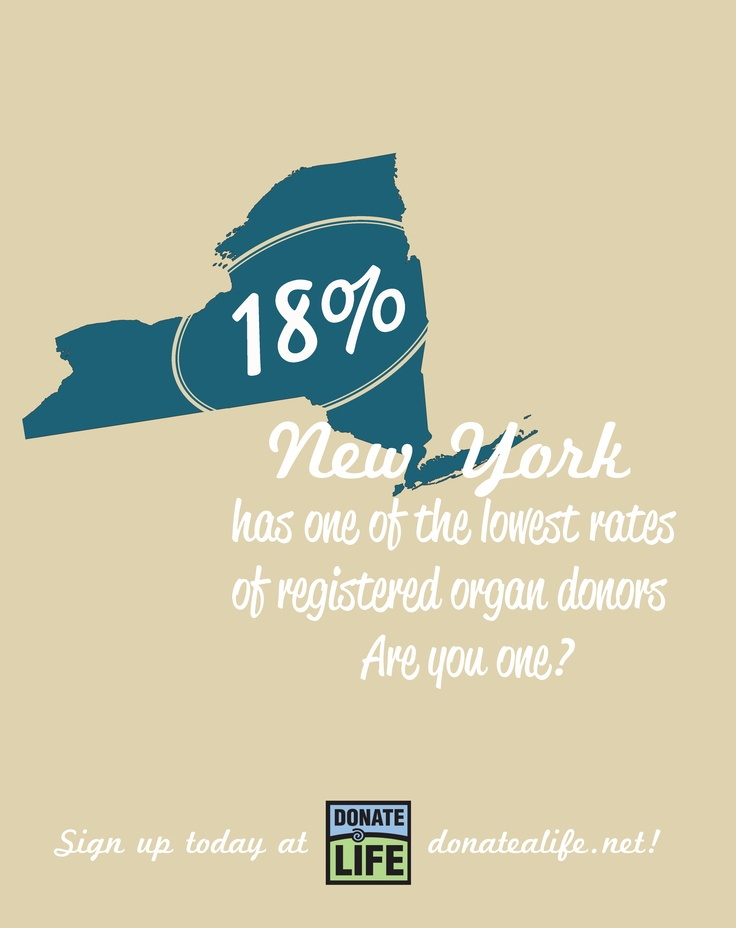 My poster for organ donations