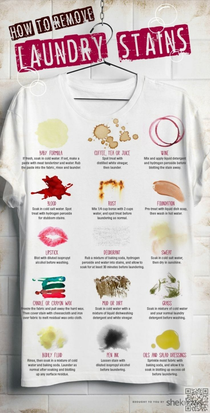 How to Remove the Worst Kinds of Laundry Stains