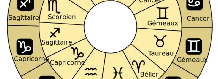Les trois femmes à épouser selon les signes du zodiaque. Quel signe astrologique est l'idéal pour vous ? Horoscope et compatibilité.
