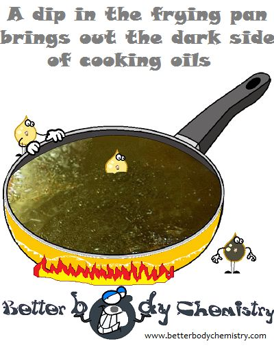 Frying with fresh oil, has little to no impact on blood pressure, used oil causes blood pressure to increase, significantly…