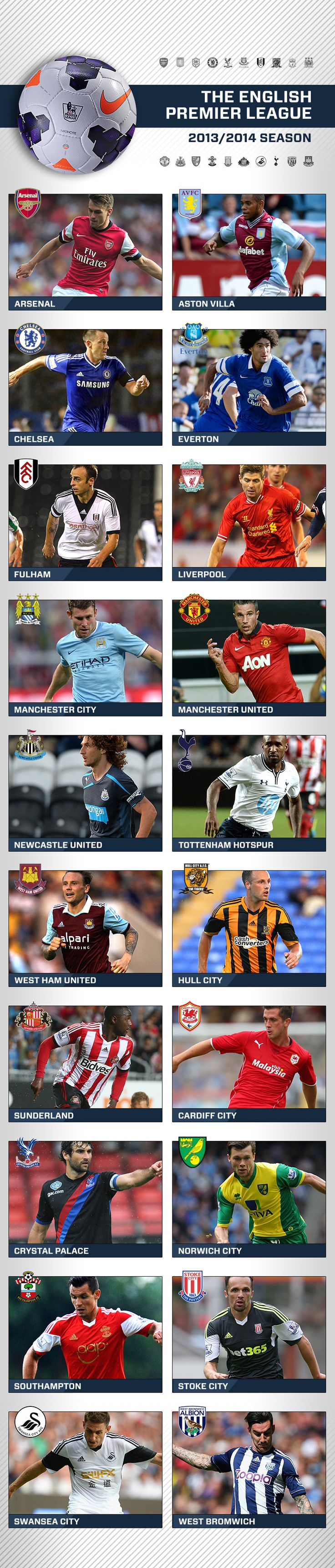 """Can't wait to get home and watch me some o' this :)  """"2013/14 Premier League Teams #EPL"""""""