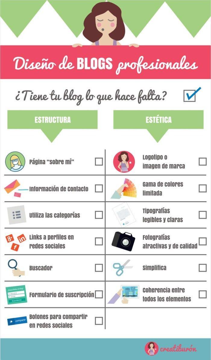 Diseno de blogs profesionales #infografia