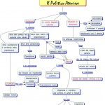 Il Politico Ateniese - appunti lezione (Sonzogni)