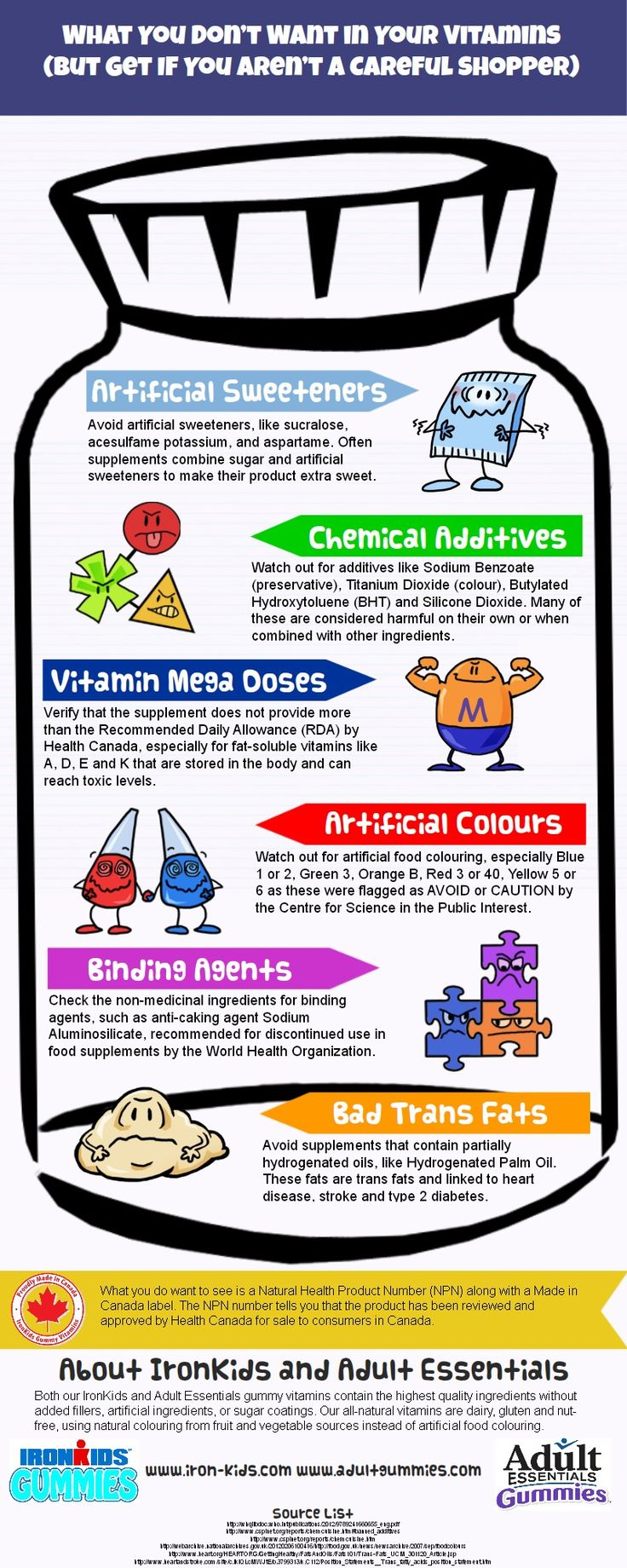 What You Don't Want In Your Vitamins