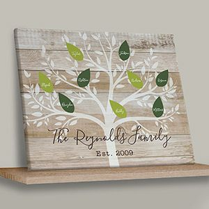 Fill up your family tree and put it on display this Mother's Day! A great canvas print, personalized with any names!