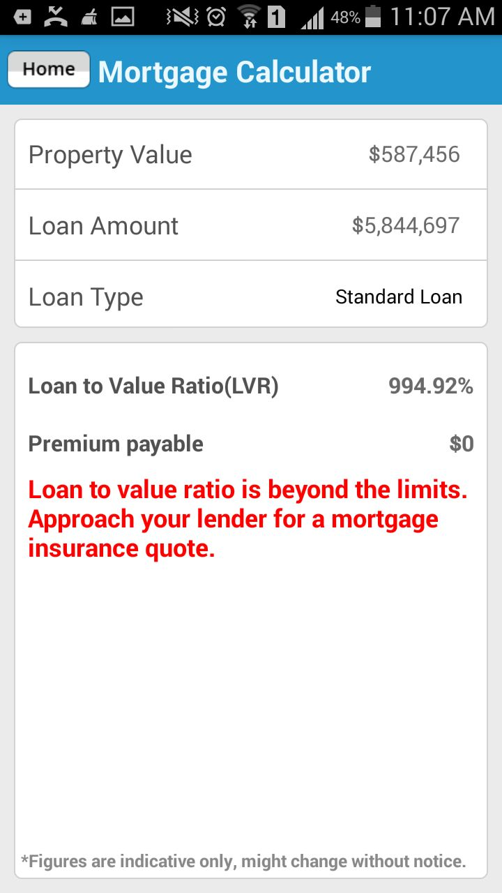 Use #MortgageLoanCalculator by #LoansDirect to know about the estimated values of #MortgageRepayment.
