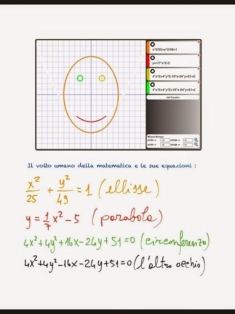 Il volto umano della matematica e le sue equazioni ;-)