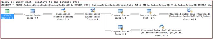 New in SSMS: Query Performance Troubleshooting made easier!