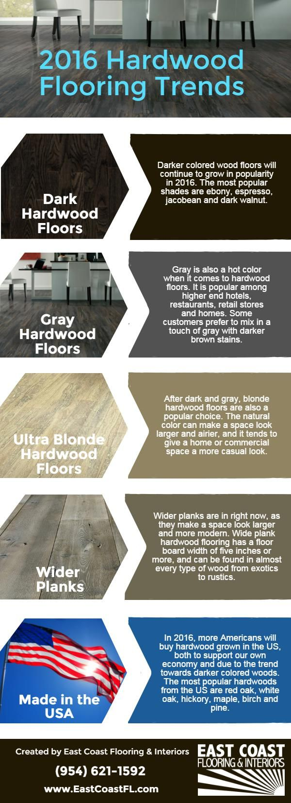 2016 Hardwood Flooring Trends (Infographic) from East Coast Flooring, a premier flooring installation company