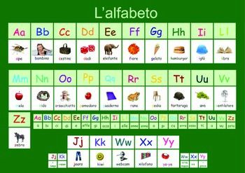 Italian Alphabet Poster. A3 size | The o'jays, Italian and Alphabet