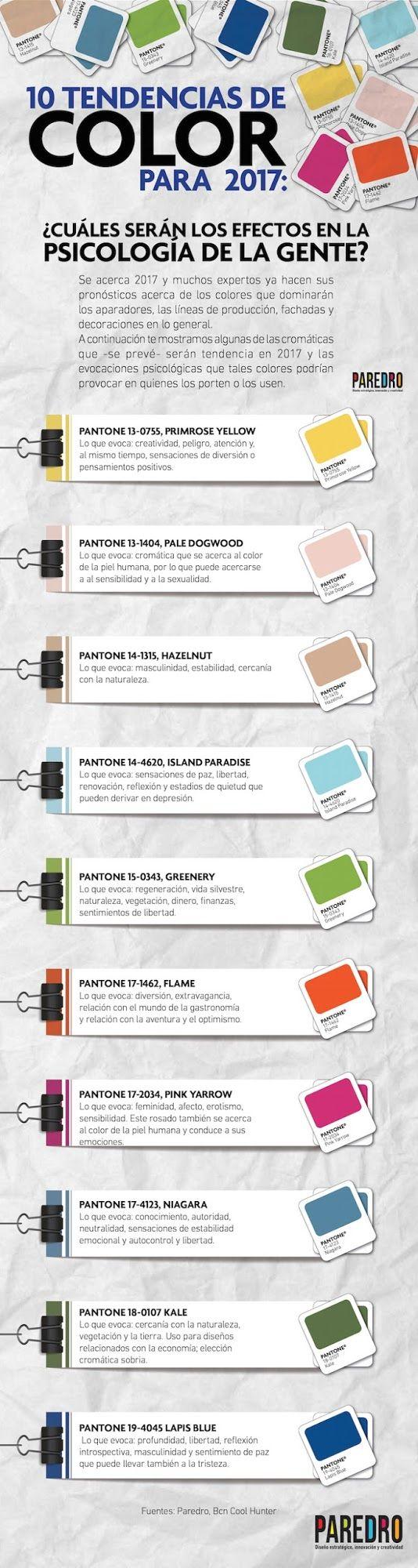 Top 10 de tendencias de color para el 2017 #Infografia #Infographic #Design - UHE Blog