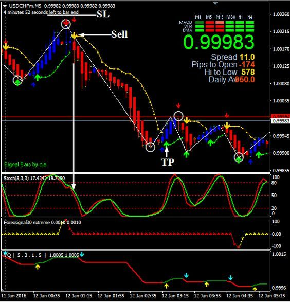 Jago Trading Strategy Trading Strategies Forex Trading Trading
