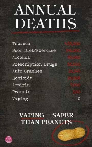 I began vaping 3 years ago in hopes that I could stop smoking cigarettes. I was losing feeling in my extremities and I truly believe it was directly related to smoking. I work in a vape shop and advocate Vaping vs. Smoking any chance I get.