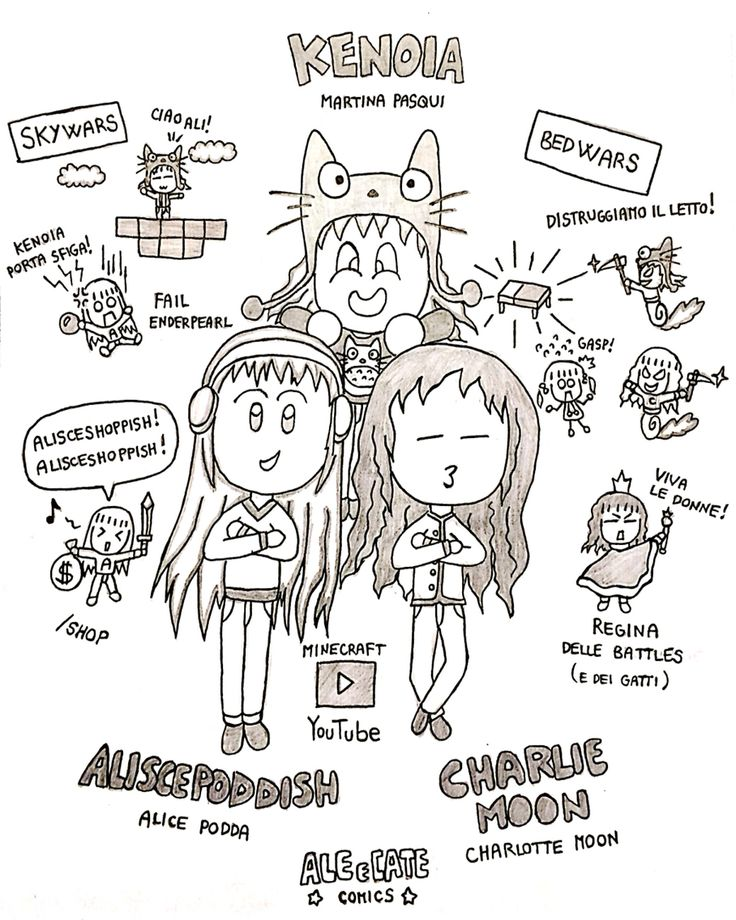 Kenoia + Aliscepoddish + Charliemoon = . Youtuber