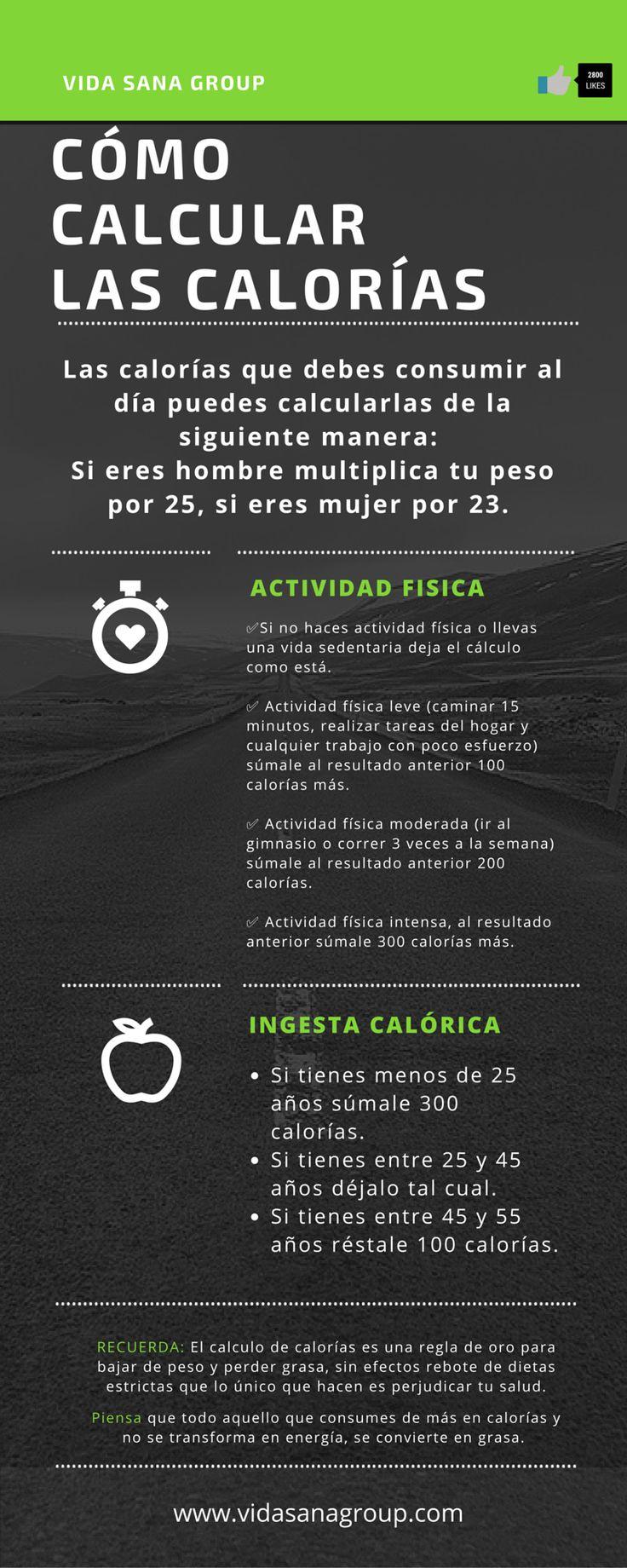 Cómo calcular las calorías