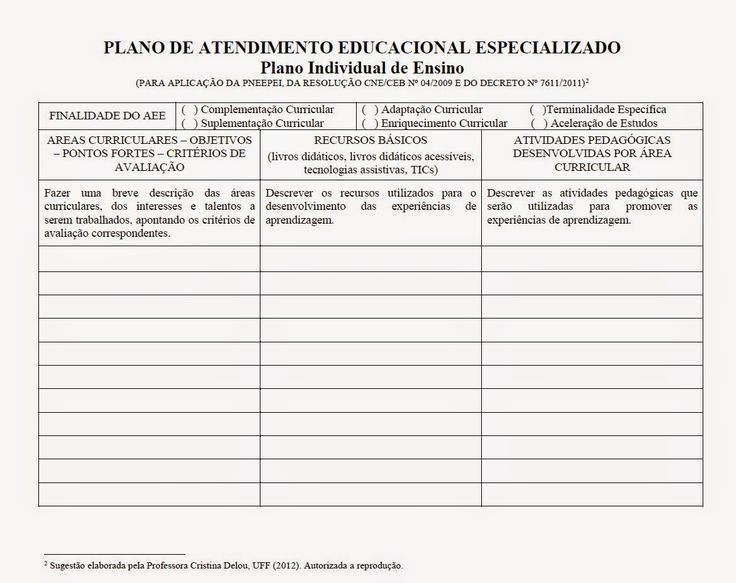 Práticas Educacionais para Alunos Superdotados e o Desenvolvimento de Talentos: Plano de Atendimento Educacional Especializado e Plano Individual de Ensino