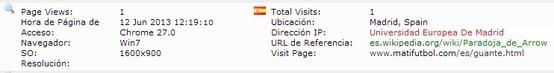 Universidad Europea de Madrid. Madrid, Spain.  http://www.uem.es/
