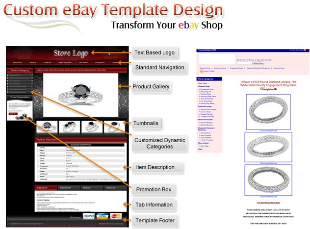 12 best Custom eBay Template Design images on Pinterest Store - product description template