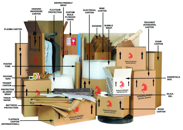 Innovators in the removals industry; we a huge range of cartons and wrapping materials available to safely transport your precious goods. Here's a snap shot! We can move everything from your Plasma TV, bike, wine collection & much, much more! :)
