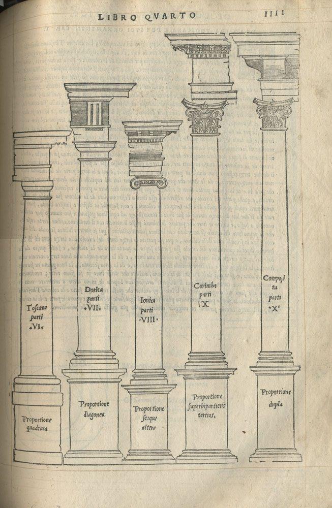 Sebastiano serlio regole generali di architettura 1537 for 5 orders of architecture