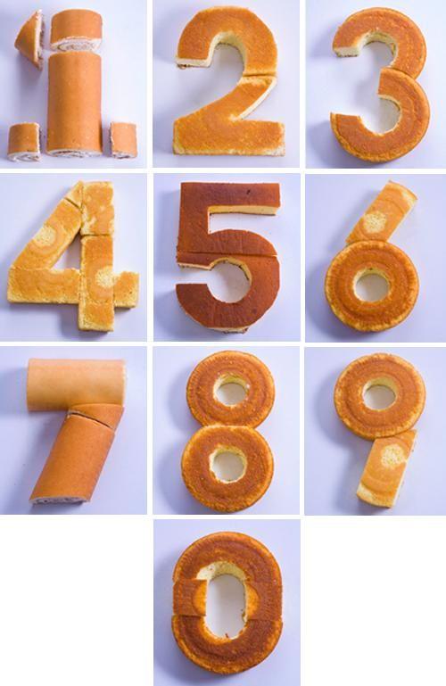 Una idea inspiradora y fantástica para realizar una tarta de cumpleañosconun aspecto diferente que seguro que os encantará. Como podéis ver en la foto, la base son bizcochos redondos, cuadrados y otro en forma de tronco. En las fotos de cada número podéis ver los trozos de cada tipo de bizcocho que se han utilizado para confeccionarlos. En fin, tendréis que hacer como un pequeño puzle pero el resultado seguro que será espectacular. Vía: That's life!