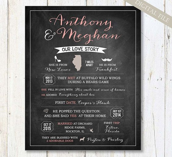 Our love story sign - Chalkboard love store dates - Anniversary gift for wife - Wedding gift for best friend - DIGITAL file!