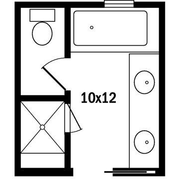 Great open option for a small master bathroom layout. Use pocket doors, a single sink, and a glass shower door to create the illusion of more space. (9.8'x 12 or even 13')
