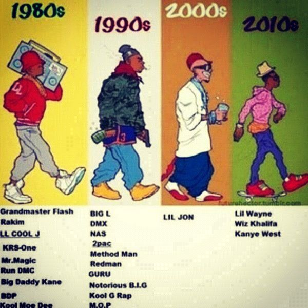 Old School Fashion Quotes: 19 Best Images About Hip Hop & Break Dance & Old School On