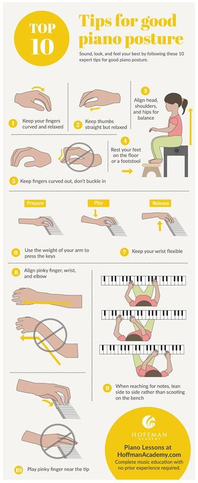 If something is uncomfortable while playing, you're probably doing it wrong! The top 10 tips for good piano posture and form