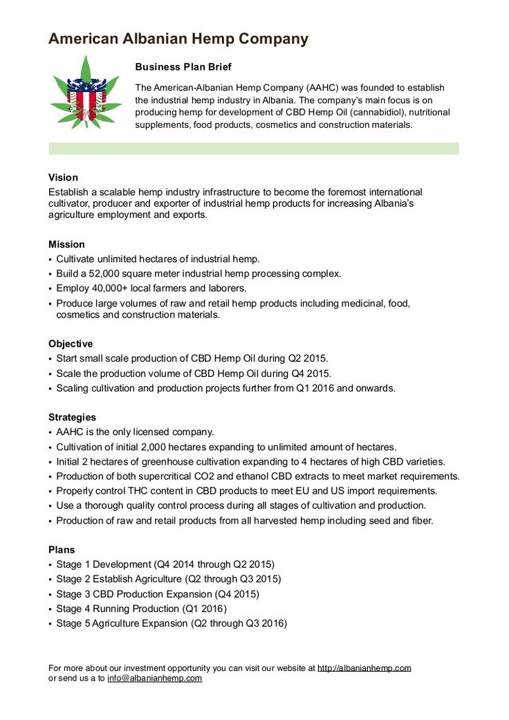 Agricultural farming business plan