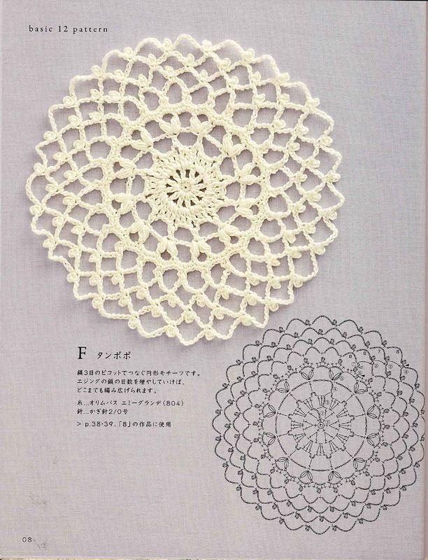 19 best Crochet images on Pinterest | Chrochet, Crochet and Crochet ...